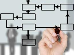 Schéma d'organisation projet