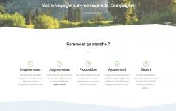 Design web de la page voyage sur-mesure de Noscherescampagnes